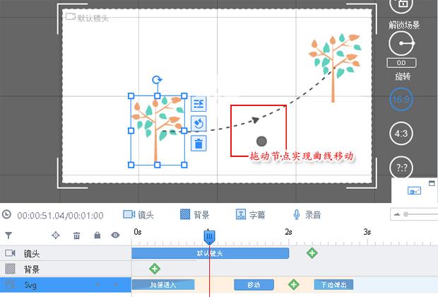 自定义动画移动路径