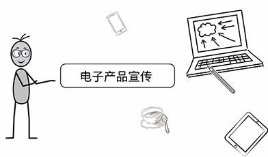 动画广告视频制作软件